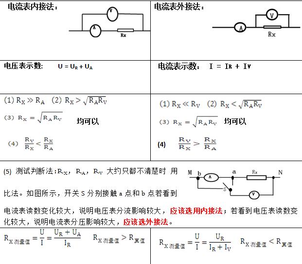12.滑动变阻器在电路中的限流接法与分压接法