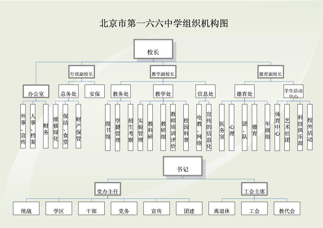 北京2024电路图