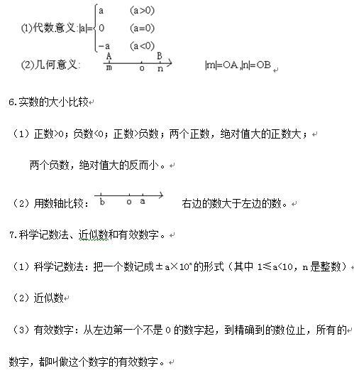 初一数学知识点讲解—不等式与不等式组知识点