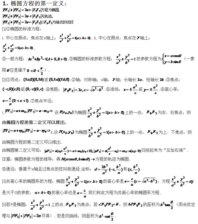 海南高考数学知识点总结:椭圆方程式