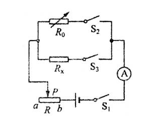 初三年级物理知识点:伏安法测电阻