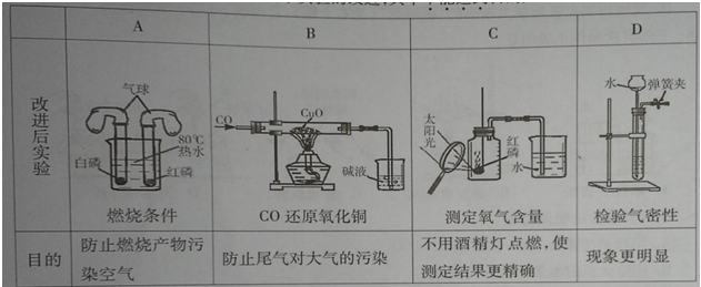 化学实验报告及填写,科学探究