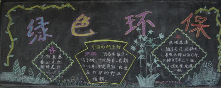 小学保护环境黑板报:绿色环保