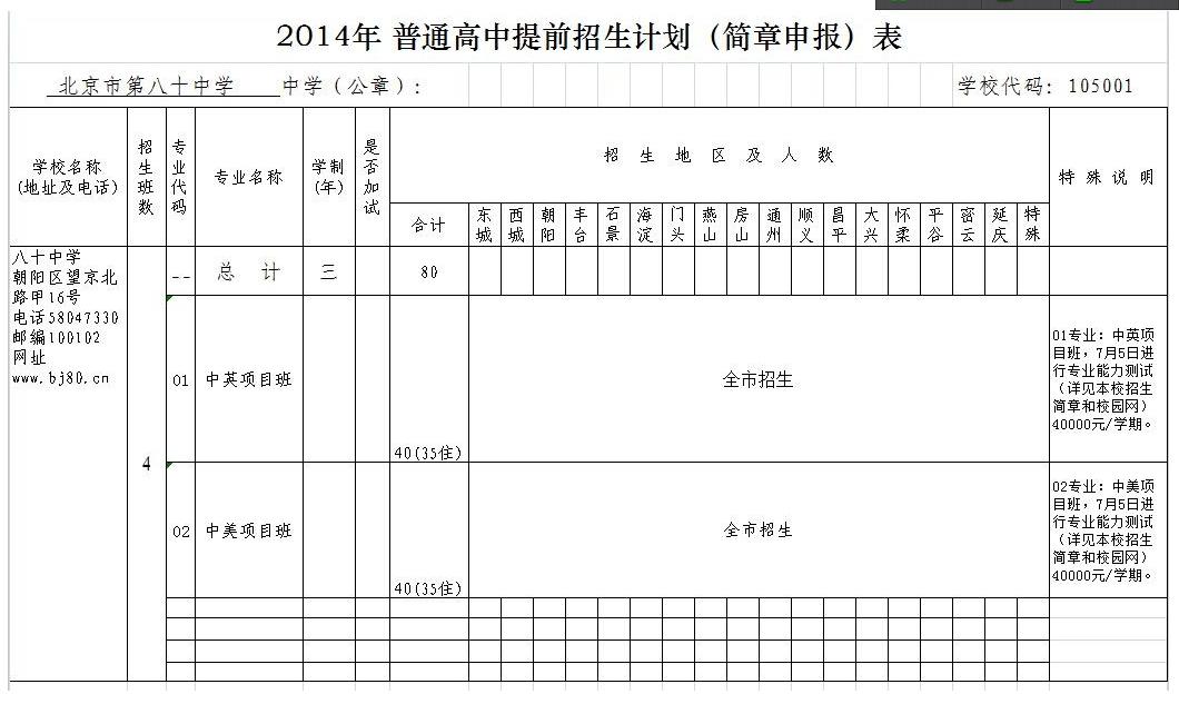 2014年北京80高中高中招生计划_北京中考v高中天津助学金了中学吗给图片