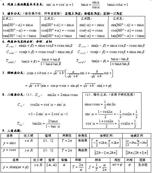 2014归纳中高中考知识点年高总结数学心系作文远方图片