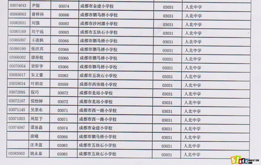 成都14人北中学艺体特长生录取名单公示时间