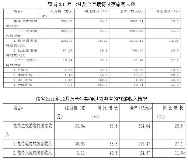 12年湖南公务员录用考试行测真题_行测真题_