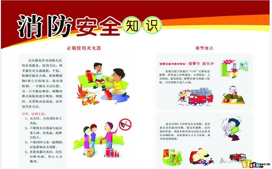 小学生消防安全知识图片