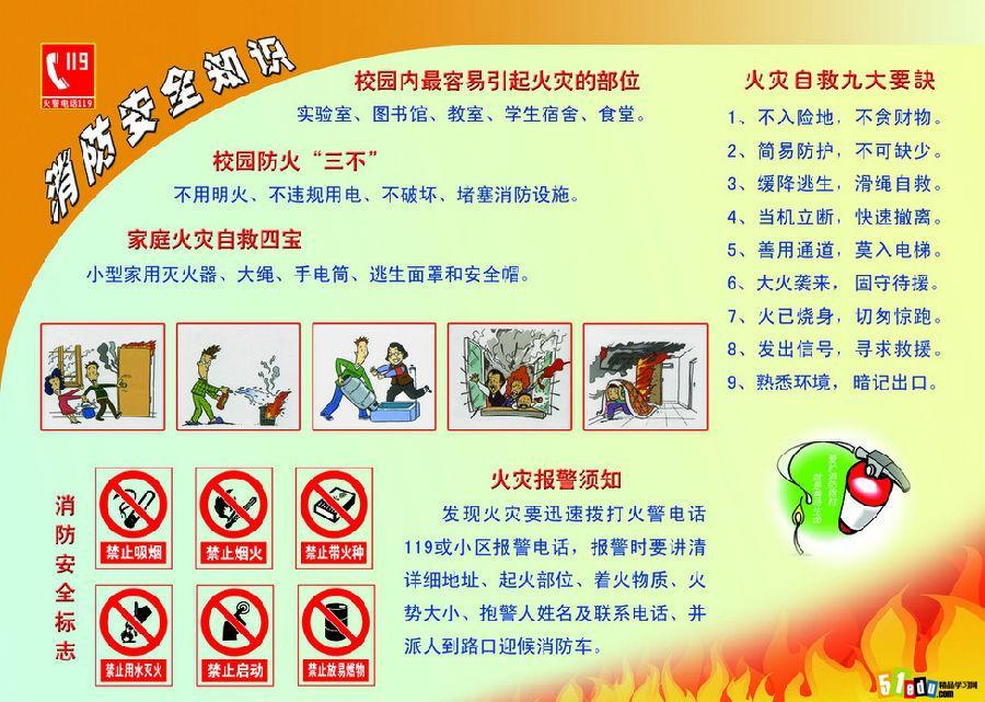 2014小学生消防安全知识小报