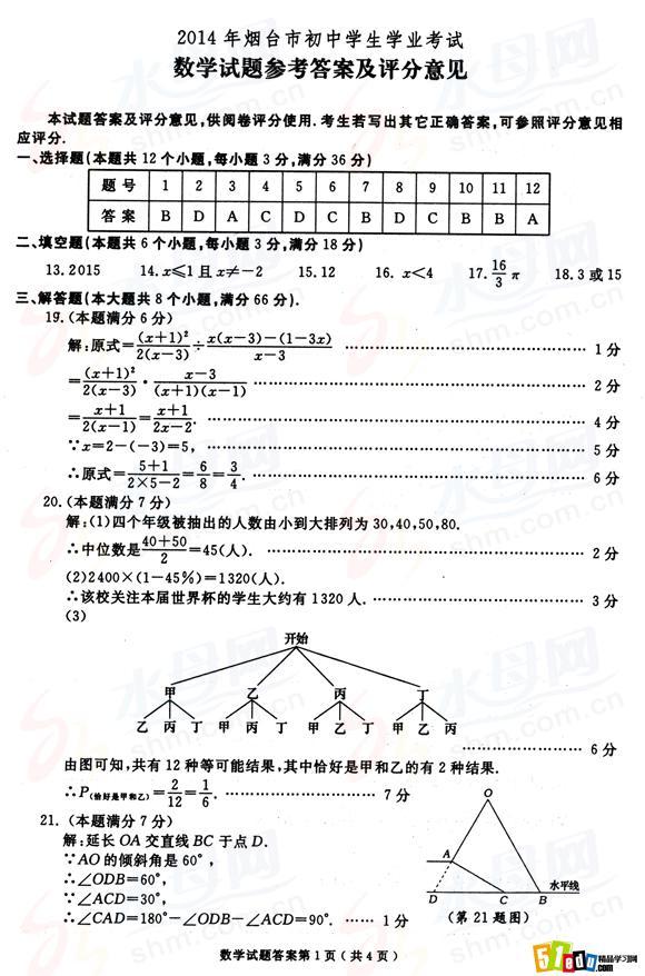 山东烟台2014中考数学试卷答案(图片版)