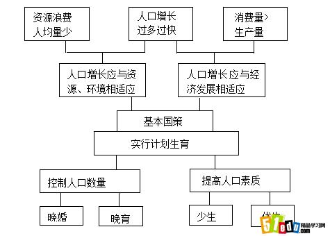 我国人口的基本国情_中国人口问题的基本国情