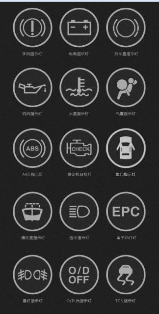 驶技巧 常见的汽车仪表指示灯高清图片