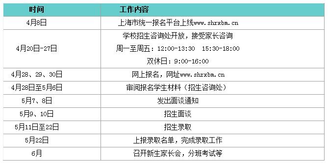 上海民办浦东交中初级中学2015年小升初v初中初中蛋白质章节化学图片