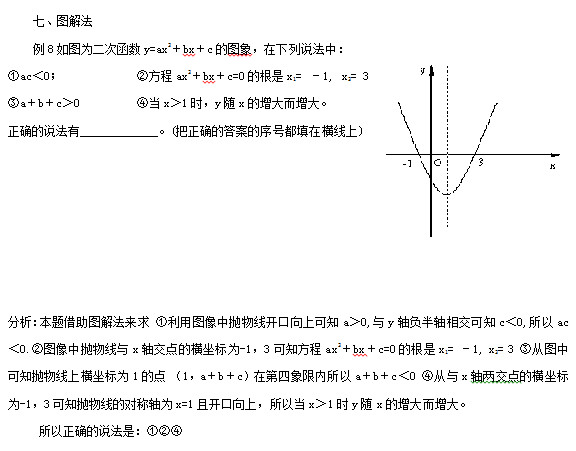 2015中考数学填空题解题技巧:图解法