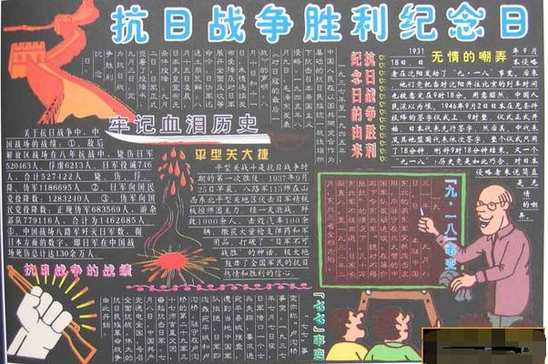缅怀先烈黑板报:抗日战争胜利纪念日_黑板报_精品 ...