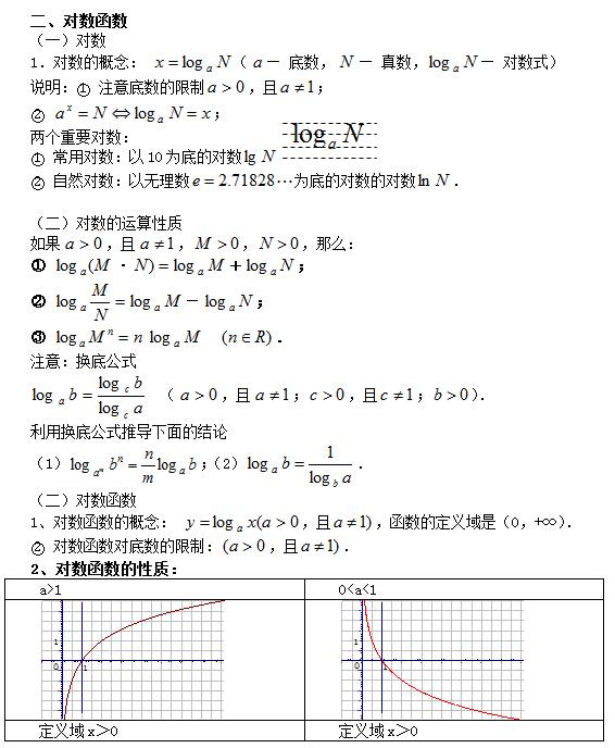 初等函数是由基本初等函数经过 ...