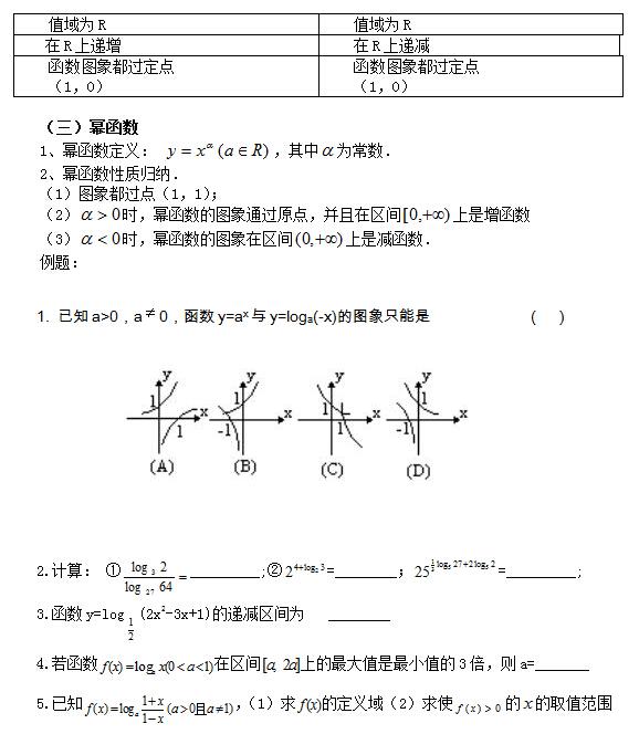 2016高考数学复习基本初等函数 ...