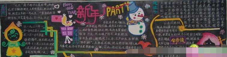 小学生新年黑板报设计:新年party
