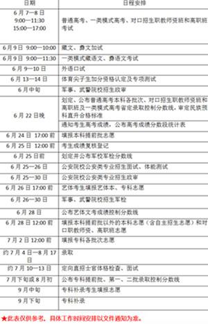 2015年泸州四川中考定为时间录取7月4日鄂州高中2015年毕业照图片