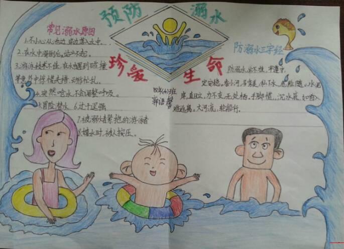 小学生暑假防溺水手抄报