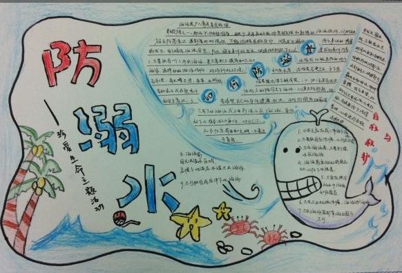 小学生防溺水手抄报:游泳16忌