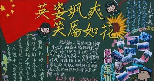 小学生军训黑板报图片:军训奇缘