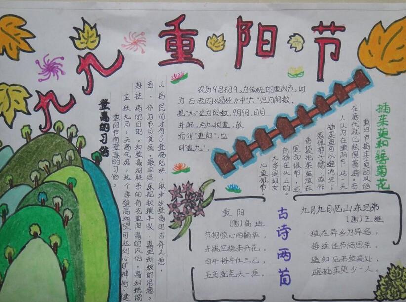 五年级重阳节手抄报主题:九九重阳节图片