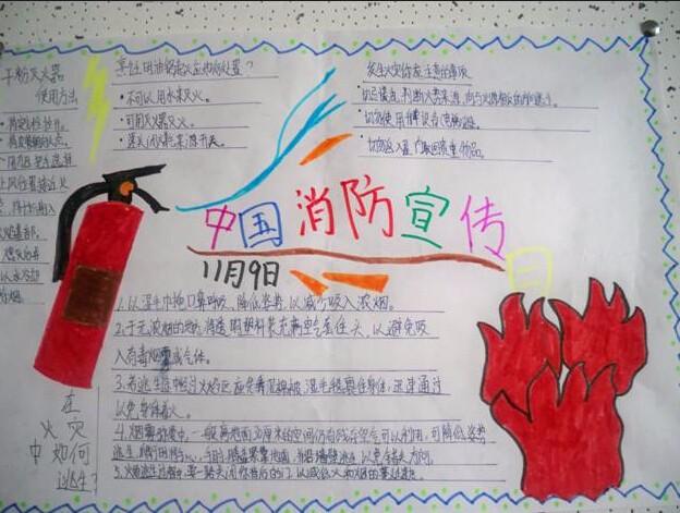 消防安全知识手抄报图片:中国消防宣传