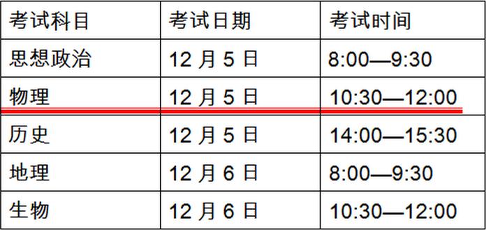 黑龙江省2015年高中会考必发娱乐科目及内容.png