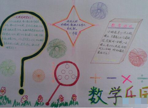 小学生期末考试手抄报:数学乐园