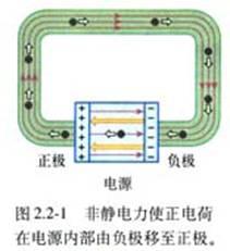 人教版高二物理电动势教学计划范文:选修3-1_