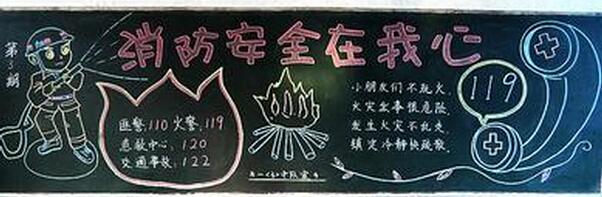 """11月9日是消防安全日。为了更好的宣传,普及消防安全知识,提高学生的消防安全意识和自我保护能力,各个学校开展了消防安全黑板报评比活动~一起来看看哪个黑板报更具创意~ 【119消防宣传日:1992年,公安部发出通知,将每年的11月9日定为""""119消防宣传日""""。开展这一活动的目的,是因为冬季是火灾多发季节。"""