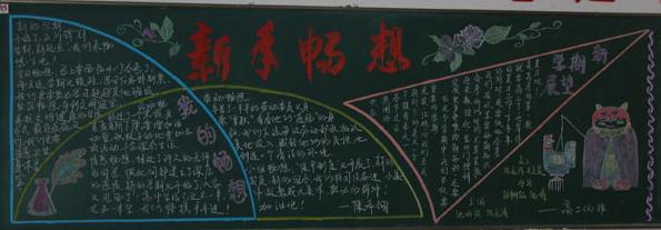 春节黑板报图片:新春畅想