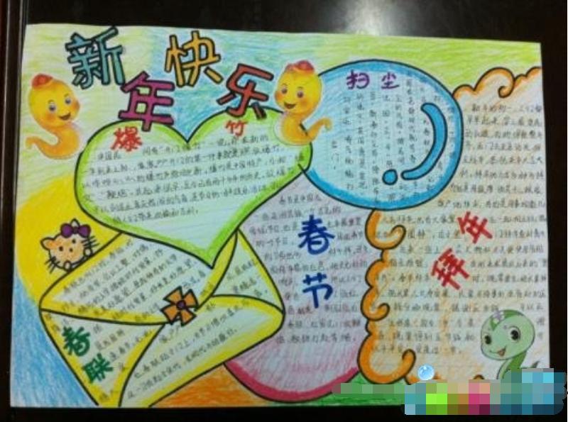 关于春节手抄报主题内容:新年快乐