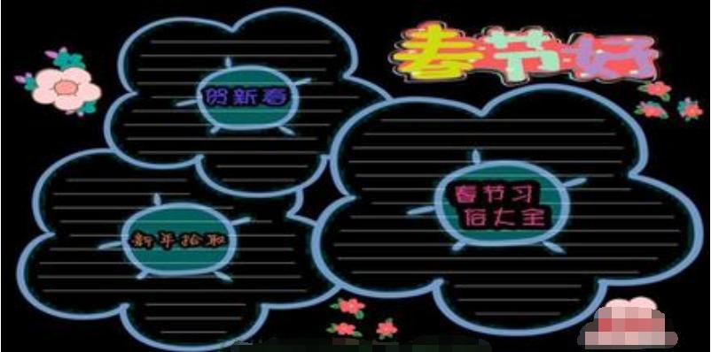 最新有关春节黑板报的资料:春节好