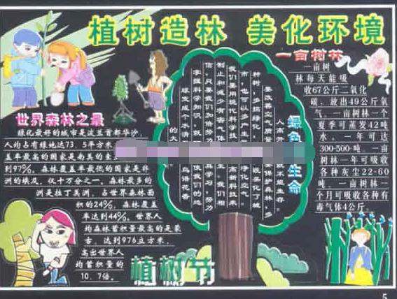 小学生关于植树节黑板报素材:3月12日