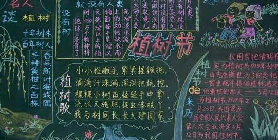有关植树节的黑板报_有关植树节的黑板报:快乐植树_黑板报_精品学习网