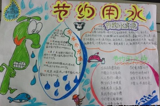节约用水的手抄报:保护水资源