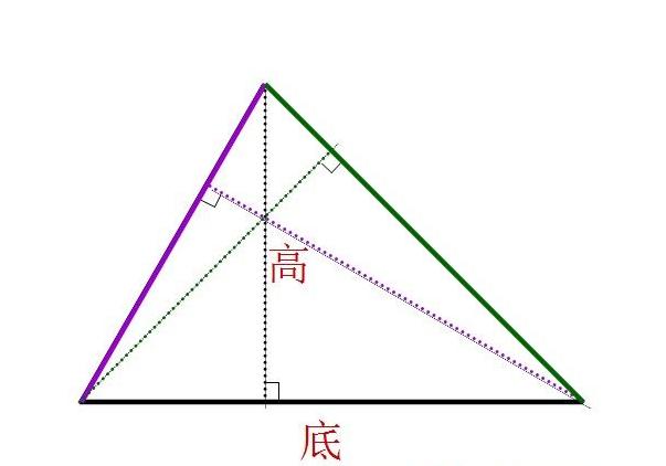 小学四年级数学三角形的特性教案封面图片