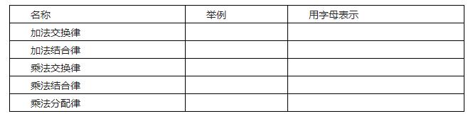 数与代数教案格式(人教版六年级数学)