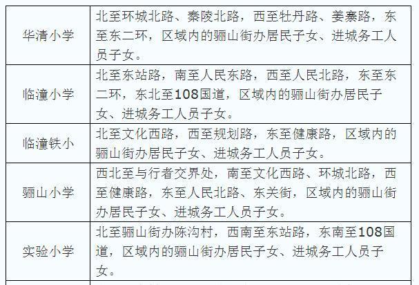 2016年陕西临潼区数学划片小学v数学_西安范围小学人教版第七册小学图片