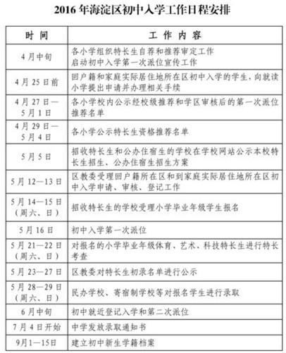2016年北京海淀區初中入學時間芭表_小升初無生試講初中英語成都圖片
