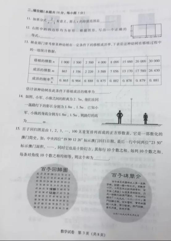2016北京数学中考试题(图片版)