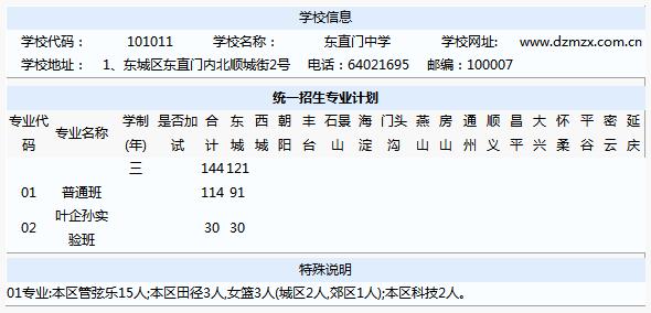 北京东城区东直门中学中招计划