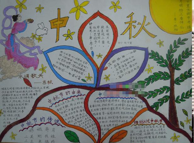 中秋节手抄报素材:中秋节