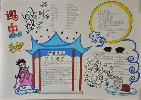中秋节手抄报设计图片:迎中秋