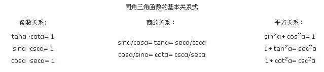 北京中考數學知識考點:三角函數圖片