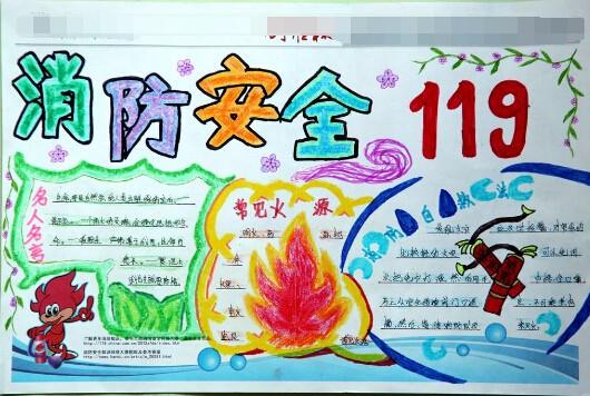小学生消防安全手抄报设计:消防安全