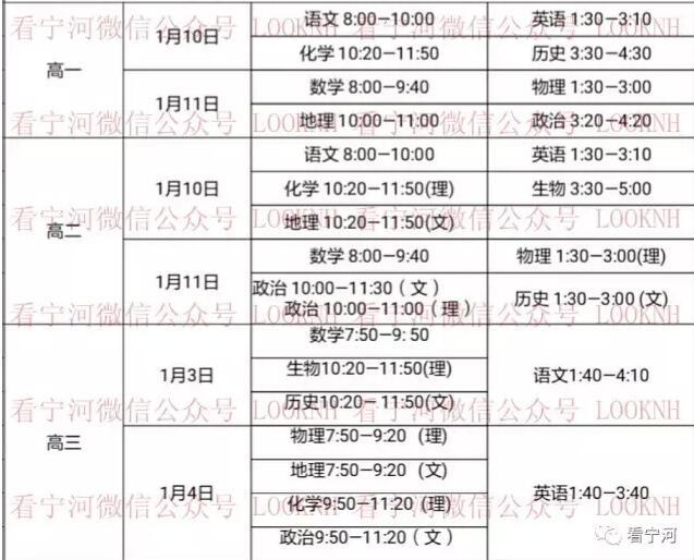 天津宁河区2016-2017高中高中期末v高中芭_排名本重上线率学年图片