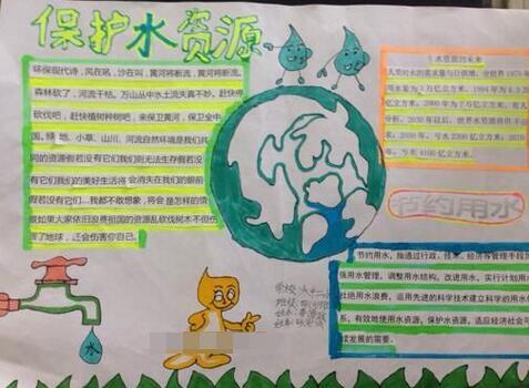 小学生保护水资源手抄报主题:保护水资源图片